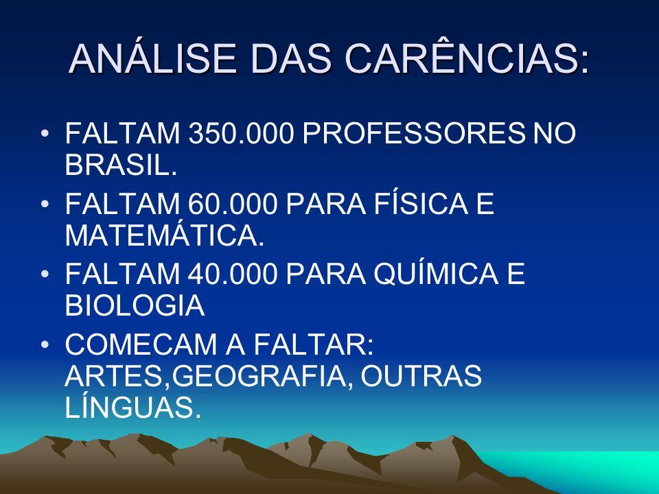 ANÁLISE DAS CARÊNCIAS: FALTAM 350.000 PROFESSORES NO BRASIL. FALTAM 60.000 PARA FÍSICA E MATEMÁTICA. FALTAM 40.000 PARA QUÍMICA E BIOLOGIA COMECAM A F