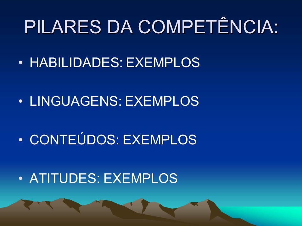 PILARES DA COMPETÊNCIA: HABILIDADES: EXEMPLOS LINGUAGENS: EXEMPLOS CONTEÚDOS: EXEMPLOS ATITUDES: EXEMPLOS