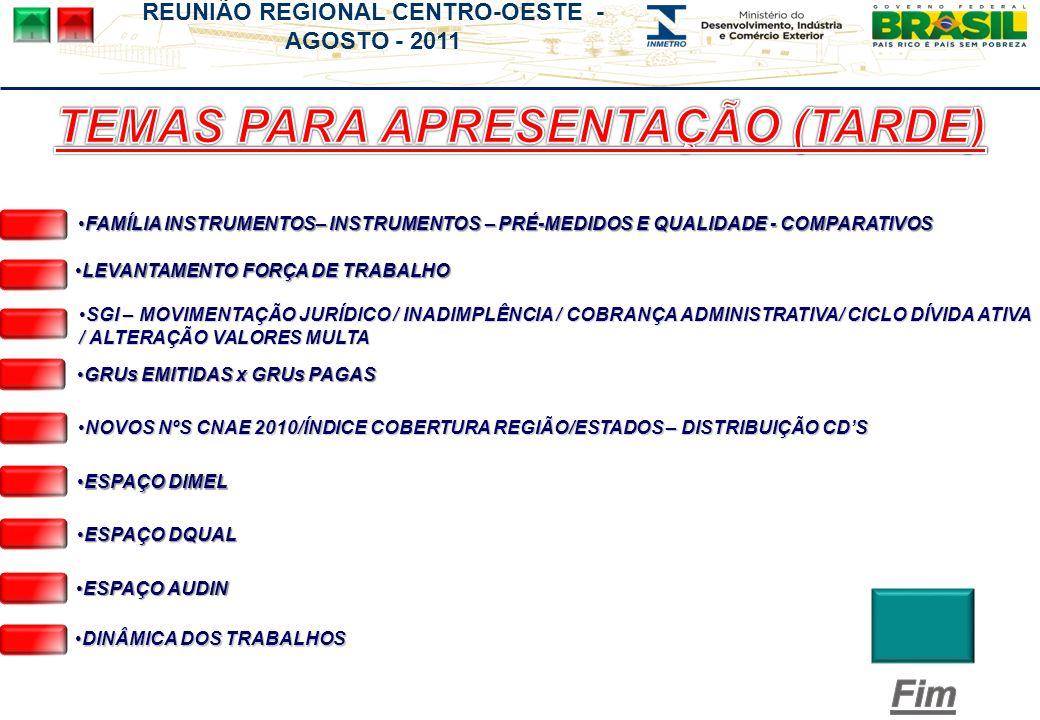 REUNIÃO REGIONAL CENTRO-OESTE - AGOSTO - 2011 SGI – MOVIMENTAÇÃO JURÍDICO / INADIMPLÊNCIA / COBRANÇA ADMINISTRATIVA/ CICLO DÍVIDA ATIVA / ALTERAÇÃO VALORES MULTASGI – MOVIMENTAÇÃO JURÍDICO / INADIMPLÊNCIA / COBRANÇA ADMINISTRATIVA/ CICLO DÍVIDA ATIVA / ALTERAÇÃO VALORES MULTASGI – MOVIMENTAÇÃO JURÍDICO / INADIMPLÊNCIA / COBRANÇA ADMINISTRATIVA/ CICLO DÍVIDA ATIVA / ALTERAÇÃO VALORES MULTASGI – MOVIMENTAÇÃO JURÍDICO / INADIMPLÊNCIA / COBRANÇA ADMINISTRATIVA/ CICLO DÍVIDA ATIVA / ALTERAÇÃO VALORES MULTA FAMÍLIA INSTRUMENTOS– INSTRUMENTOS – PRÉ-MEDIDOS E QUALIDADE - COMPARATIVOSFAMÍLIA INSTRUMENTOS– INSTRUMENTOS – PRÉ-MEDIDOS E QUALIDADE - COMPARATIVOS NOVOS NºS CNAE 2010/ÍNDICE COBERTURA REGIÃO/ESTADOS – DISTRIBUIÇÃO CDSNOVOS NºS CNAE 2010/ÍNDICE COBERTURA REGIÃO/ESTADOS – DISTRIBUIÇÃO CDSNOVOS NºS CNAE 2010/ÍNDICE COBERTURA REGIÃO/ESTADOS – DISTRIBUIÇÃO CDSNOVOS NºS CNAE 2010/ÍNDICE COBERTURA REGIÃO/ESTADOS – DISTRIBUIÇÃO CDS ESPAÇO DIMELESPAÇO DIMELESPAÇO DIMELESPAÇO DIMEL ESPAÇO DQUALESPAÇO DQUALESPAÇO DQUALESPAÇO DQUAL ESPAÇO AUDINESPAÇO AUDINESPAÇO AUDINESPAÇO AUDIN LEVANTAMENTO FORÇA DE TRABALHOLEVANTAMENTO FORÇA DE TRABALHOLEVANTAMENTO FORÇA DE TRABALHOLEVANTAMENTO FORÇA DE TRABALHO DINÂMICA DOS TRABALHOSDINÂMICA DOS TRABALHOSDINÂMICA DOS TRABALHOSDINÂMICA DOS TRABALHOS GRUs EMITIDAS x GRUs PAGASGRUs EMITIDAS x GRUs PAGASGRUs EMITIDAS x GRUs PAGASGRUs EMITIDAS x GRUs PAGAS