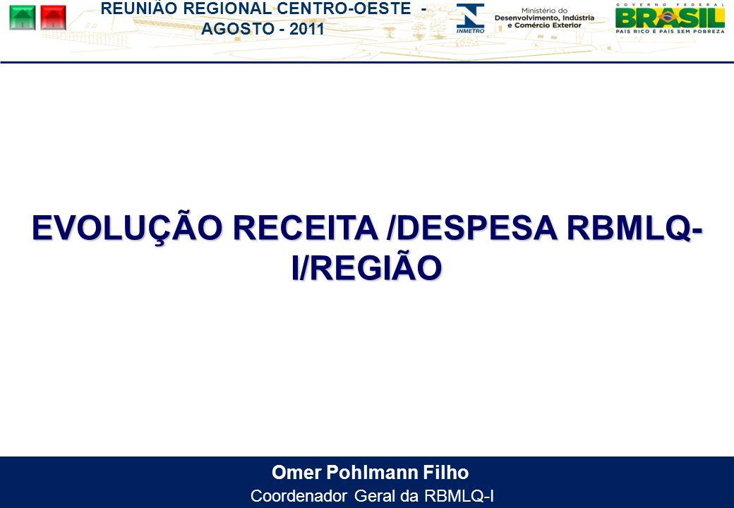 REUNIÃO REGIONAL CENTRO-OESTE - AGOSTO - 2011 Omer Pohlmann Filho Coordenador Geral da RBMLQ-I EVOLUÇÃO RECEITA /DESPESA RBMLQ- I/REGIÃO