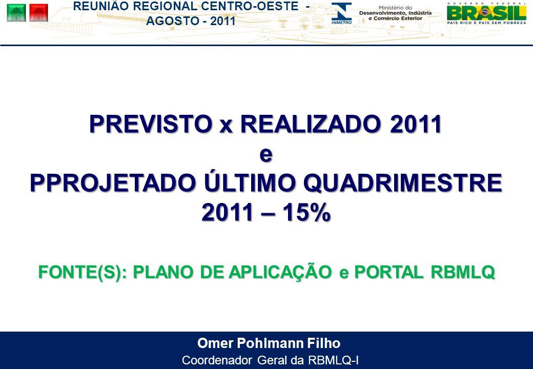 Omer Pohlmann Filho Coordenador Geral da RBMLQ-I PREVISTO x REALIZADO 2011 e PPROJETADO ÚLTIMO QUADRIMESTRE 2011 – 15% FONTE(S): PLANO DE APLICAÇÃO e