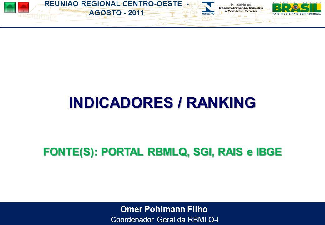 REUNIÃO REGIONAL CENTRO-OESTE - AGOSTO - 2011 Omer Pohlmann Filho Coordenador Geral da RBMLQ-I INDICADORES / RANKING FONTE(S): PORTAL RBMLQ, SGI, RAIS e IBGE