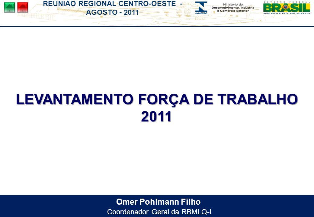 Omer Pohlmann Filho Coordenador Geral da RBMLQ-I LEVANTAMENTO FORÇA DE TRABALHO 2011