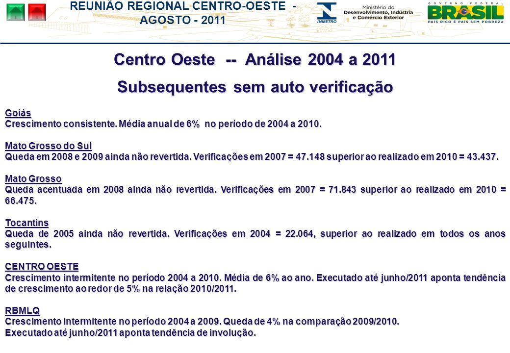 Centro Oeste -- Análise 2004 a 2011 Subsequentes sem auto verificação Goiás Crescimento consistente. Média anual de 6% no período de 2004 a 2010. Mato