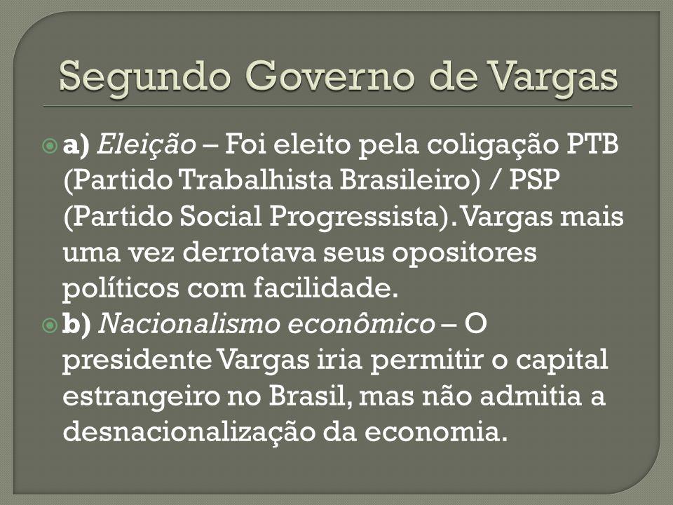 a) Eleição – Foi eleito pela coligação PTB (Partido Trabalhista Brasileiro) / PSP (Partido Social Progressista). Vargas mais uma vez derrotava seus op