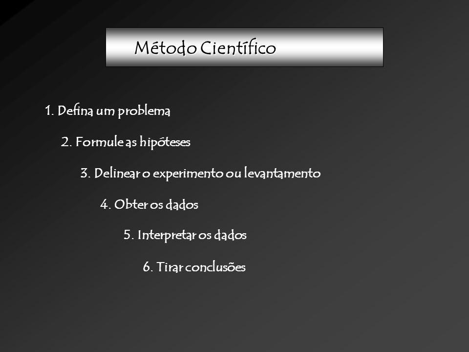 Método Científico 3. Delinear o experimento ou levantamento 4. Obter os dados 1. Defina um problema 2. Formule as hipóteses 5. Interpretar os dados 6.