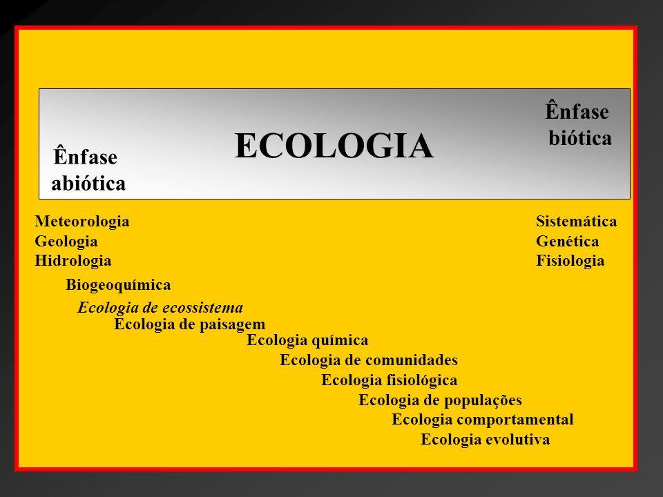 ECOLOGIA Ênfase abiótica Ênfase biótica Biogeoquímica Ecologia de ecossistema Ecologia de paisagem Ecologia química Ecologia de comunidades Ecologia f