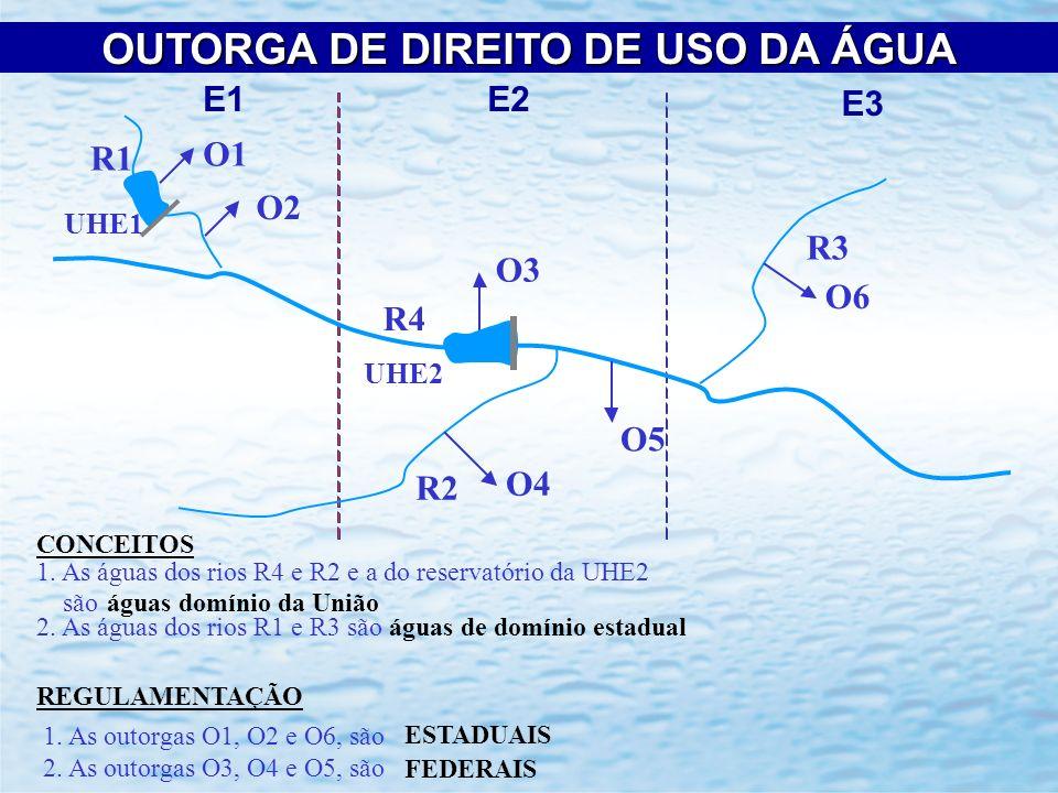 E1E2 E3 R1 R2 R3 R4 O1O2O3 O4 O5 O6 OUTORGA DE DIREITO DE USO DA ÁGUA CONCEITOS 1. As águas dos rios R4 e R2 e a do reservatório da UHE2 sãoáguas domí