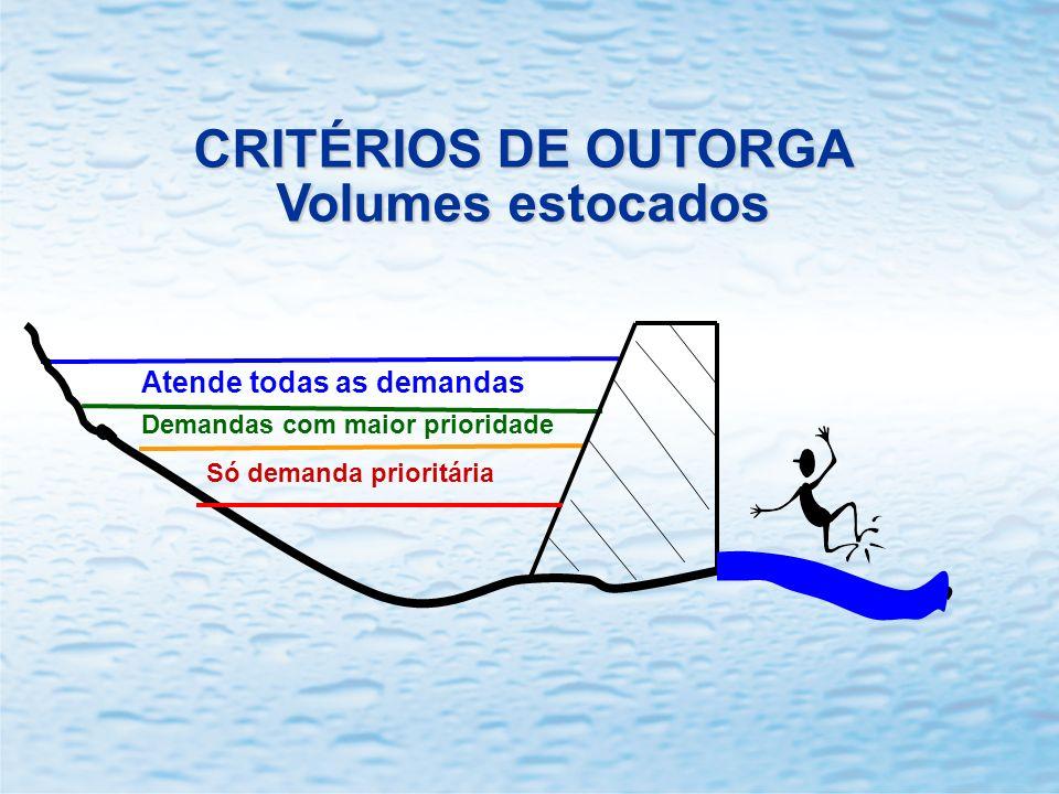 Atende todas as demandas Demandas com maior prioridade CRITÉRIOS DE OUTORGA Volumes estocados Só demanda prioritária