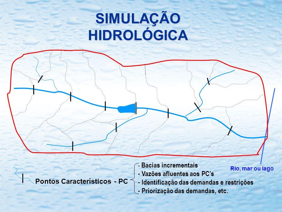 SIMULAÇÃO HIDROLÓGICA Rio, mar ou lago Pontos Característicos - PC - Bacias incrementais - Vazões afluentes aos PCs - Identificação das demandas e res