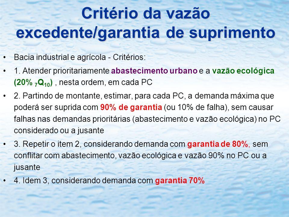 Bacia industrial e agrícola - Critérios: 1. Atender prioritariamente abastecimento urbano e a vazão ecológica (20% 7 Q 10 ), nesta ordem, em cada PC 2