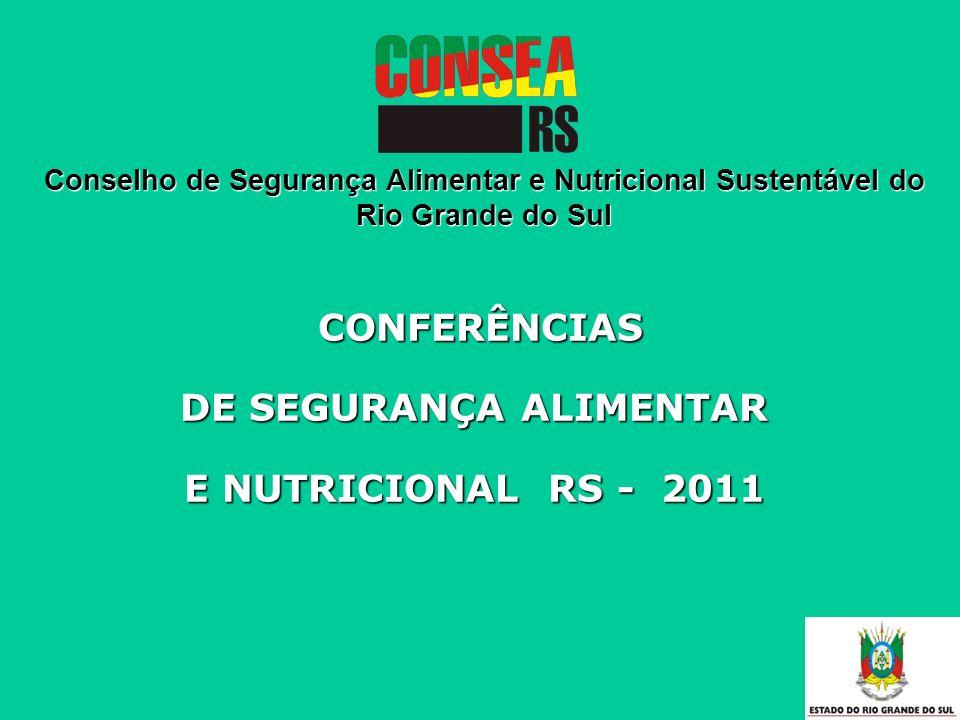 IV Conferência Nacional de Segurança Alimentar e Nutricional - 4ª CNSAN - 7 a 11 de novembro de 2011 Salvador, Bahia Coordenação: CONSEA NACIONAL