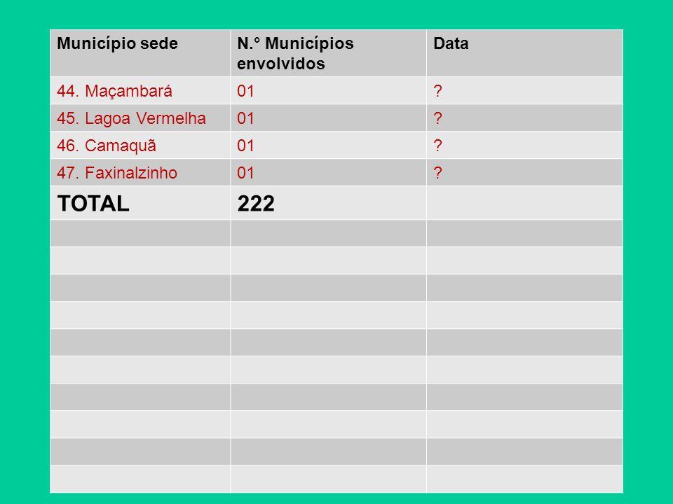 Contato:Contato: Endereço eletrônico: Consea-rs@stds.rs.gov.br Fone: 51 3288 6611/ 32886687 Fax: 51 3288 6645 Rua Miguel Teixeira,86/2º andar Cidade Baixa – CEP 90050-250 Porto Alegre - RS
