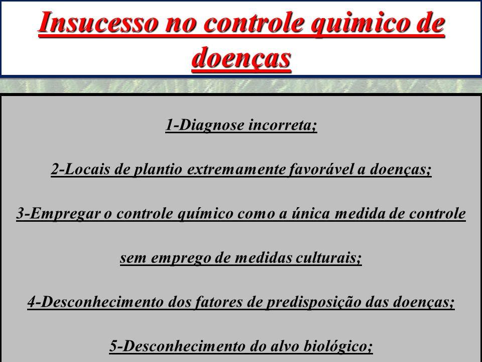 mzuppi.cursos@gmail.com Educação e Treinamento do Homem do Campo INSUCESSO DO CONTROLE QUÍMICO 1-Diagnose incorreta; 2-Locais de plantio extremamente