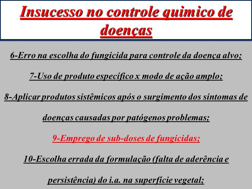 mzuppi.cursos@gmail.com Educação e Treinamento do Homem do Campo 6-Erro na escolha do fungicida para controle da doença alvo; 7-Uso de produto específ