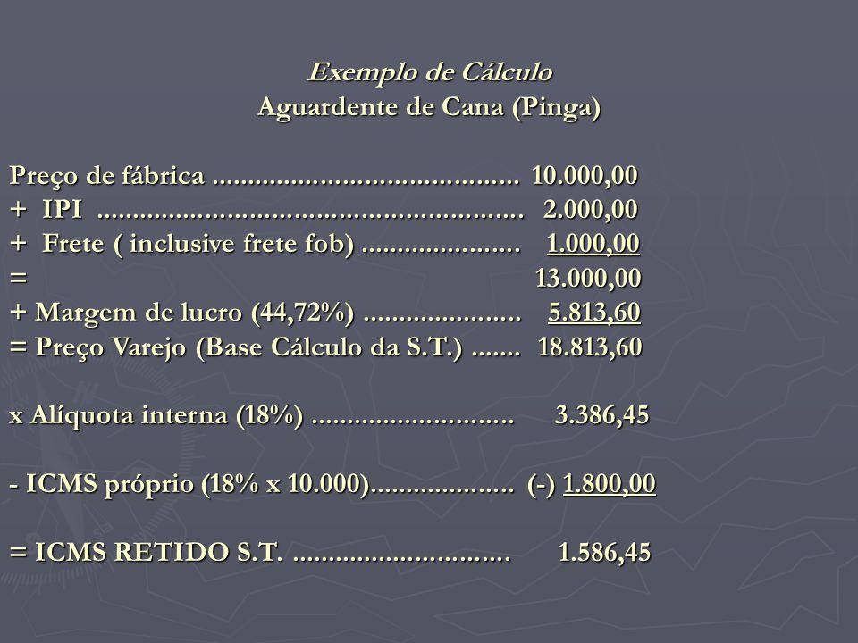 Exemplo de Cálculo Aguardente de Cana (Pinga) Preço de fábrica.......................................... 10.000,00 + IPI..............................