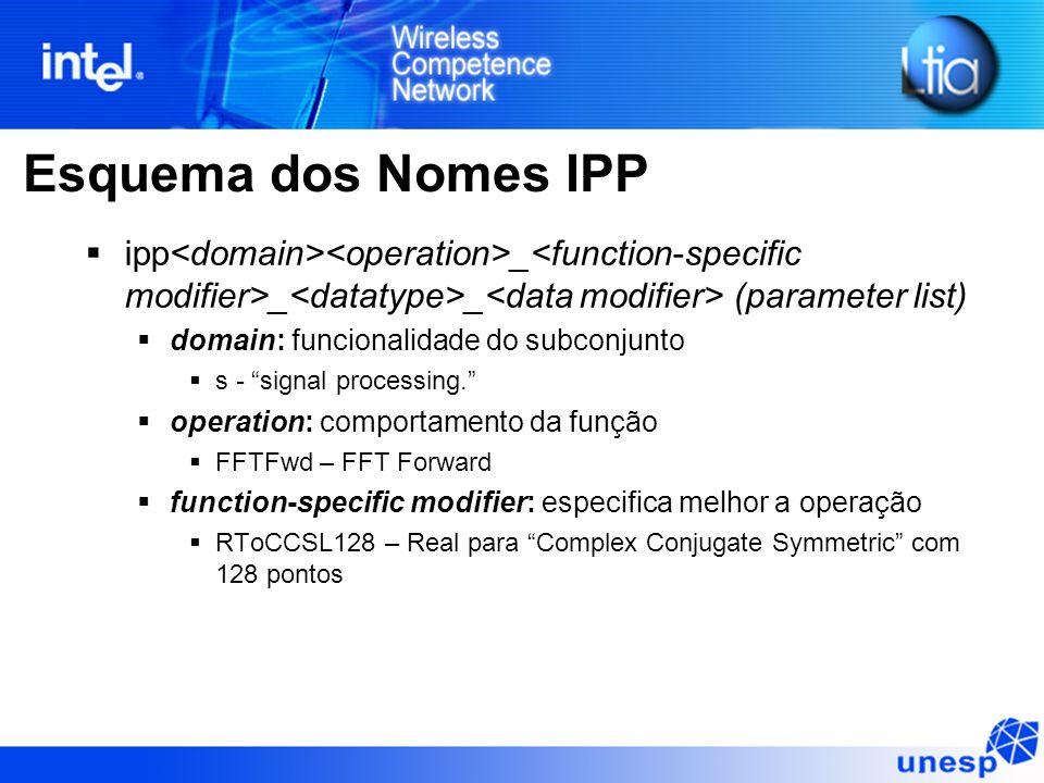 Esquema dos Nomes IPP ipp _ _ _ (parameter list) domain: funcionalidade do subconjunto s - signal processing.