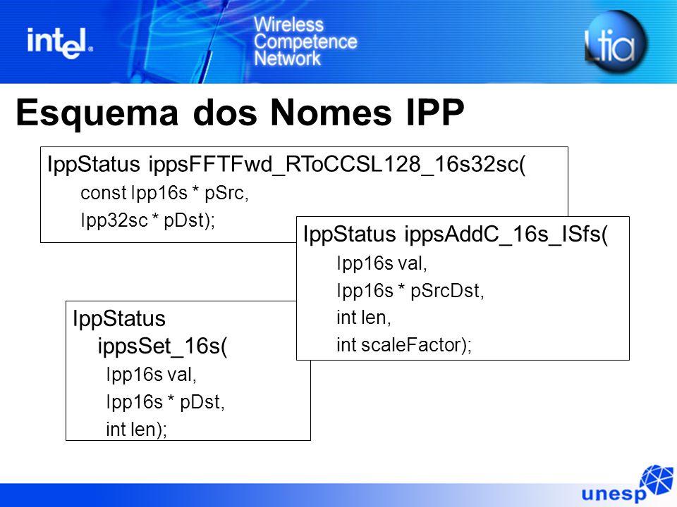 Esquema dos Nomes IPP IppStatus ippsSet_16s( Ipp16s val, Ipp16s * pDst, int len); IppStatus ippsFFTFwd_RToCCSL128_16s32sc( const Ipp16s * pSrc, Ipp32sc * pDst); IppStatus ippsAddC_16s_ISfs( Ipp16s val, Ipp16s * pSrcDst, int len, int scaleFactor);