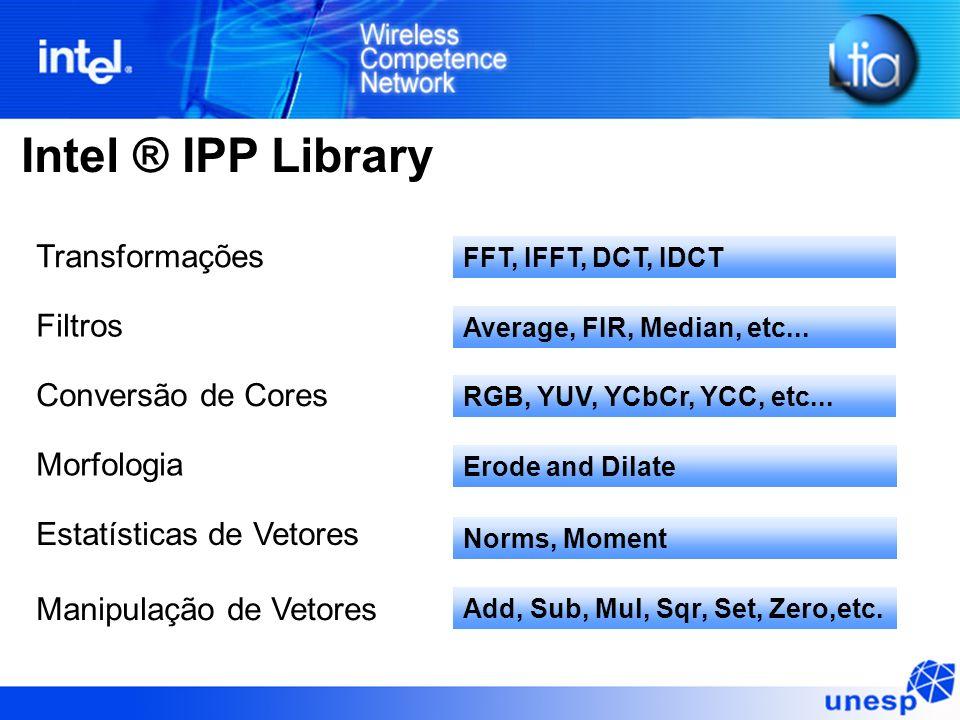 Intel ® IPP Codec Library GSM-AMR G.723.1 MP3 Decoder MPEG-4 Decoder H.263 Decoder JPEG Fala Áudio Vídeo Imagem