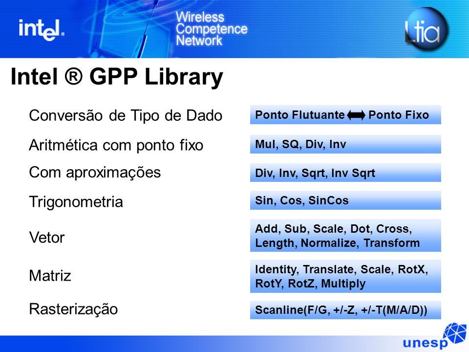 Intel ® GPP Library Ponto Flutuante Ponto Fixo Mul, SQ, Div, Inv Div, Inv, Sqrt, Inv Sqrt Sin, Cos, SinCos Add, Sub, Scale, Dot, Cross, Length, Normalize, Transform Identity, Translate, Scale, RotX, RotY, RotZ, Multiply Conversão de Tipo de Dado Aritmética com ponto fixo Com aproximações Trigonometria Vetor Matriz Scanline(F/G, +/-Z, +/-T(M/A/D)) Rasterização