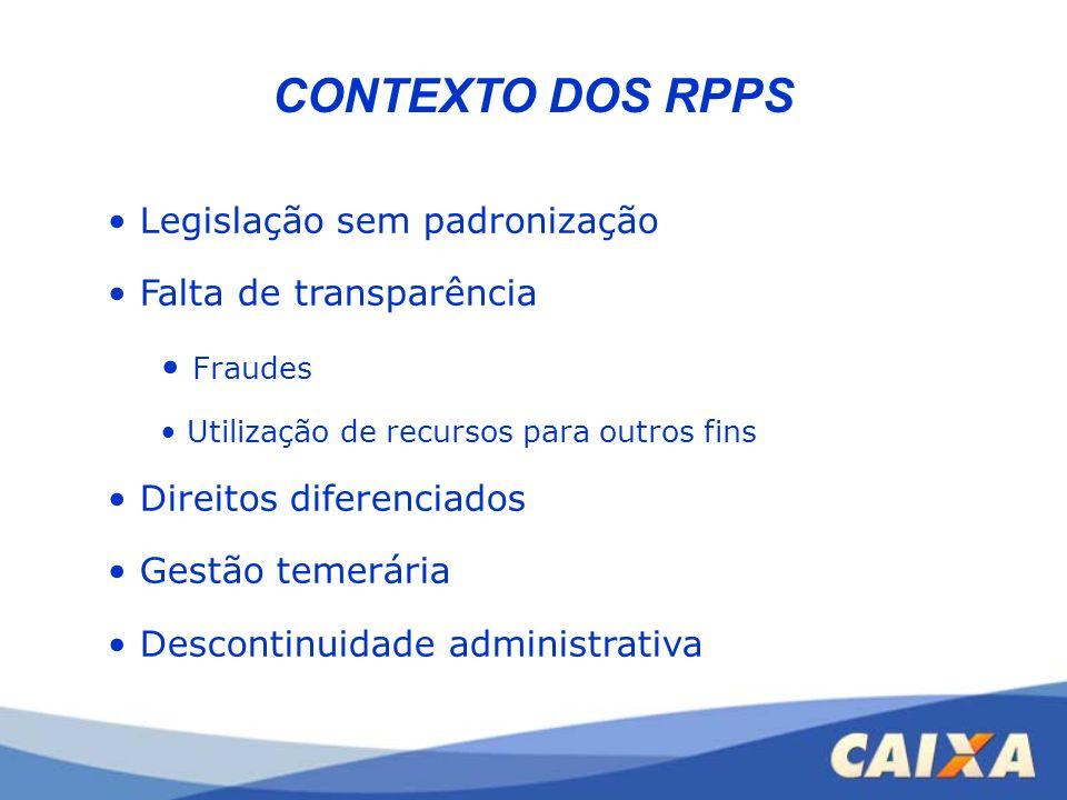 CONTEXTO DOS RPPS Legislação sem padronização Falta de transparência Fraudes Utilização de recursos para outros fins Direitos diferenciados Gestão tem