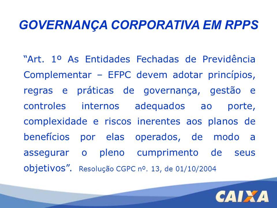 Conselho de Administração Conselho Fiscal Diretoria Executiva Comitês (Investimentos, Benefícios) GOVERNANÇA CORPORATIVA EM RPPS PRINCIPAIS AGENTES