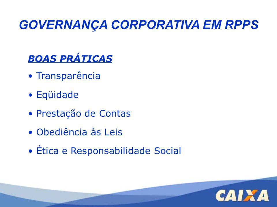 Transparência Eqüidade Prestação de Contas Obediência às Leis Ética e Responsabilidade Social GOVERNANÇA CORPORATIVA EM RPPS BOAS PRÁTICAS