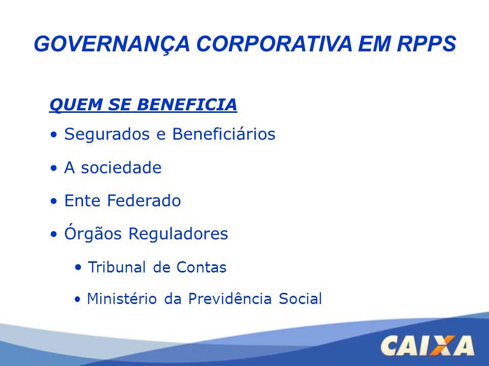 Obrigado.GEPEV - Gerência Nacional de Previdência Pública e Previdência Privada Fechada Tel.