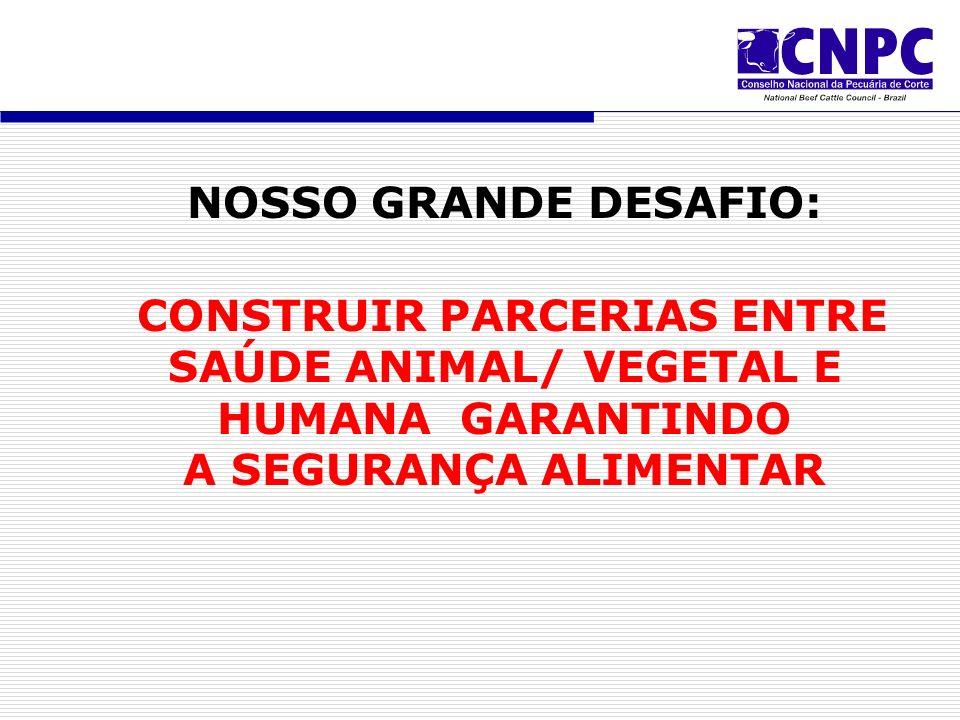 NOSSO GRANDE DESAFIO: CONSTRUIR PARCERIAS ENTRE SAÚDE ANIMAL/ VEGETAL E HUMANA GARANTINDO A SEGURANÇA ALIMENTAR