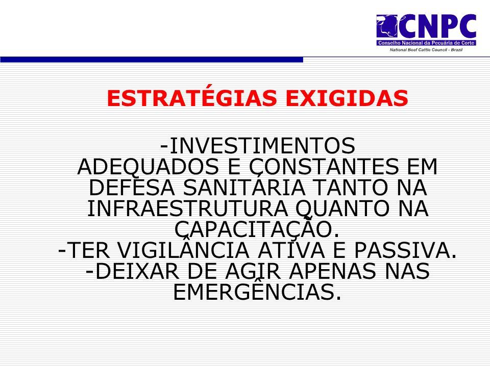 ESTRATÉGIAS EXIGIDAS -INVESTIMENTOS ADEQUADOS E CONSTANTES EM DEFESA SANITÁRIA TANTO NA INFRAESTRUTURA QUANTO NA CAPACITAÇÃO.