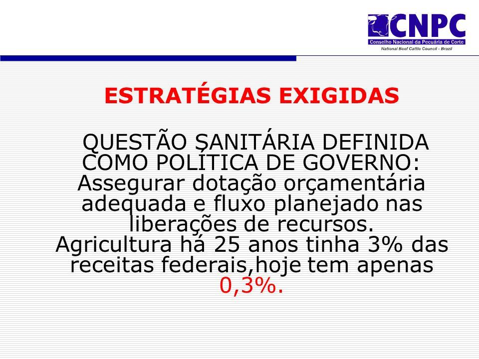 ESTRATÉGIAS EXIGIDAS QUESTÃO SANITÁRIA DEFINIDA COMO POLÍTICA DE GOVERNO: Assegurar dotação orçamentária adequada e fluxo planejado nas liberações de recursos.