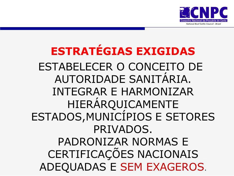 ESTRATÉGIAS EXIGIDAS ESTABELECER O CONCEITO DE AUTORIDADE SANITÁRIA.