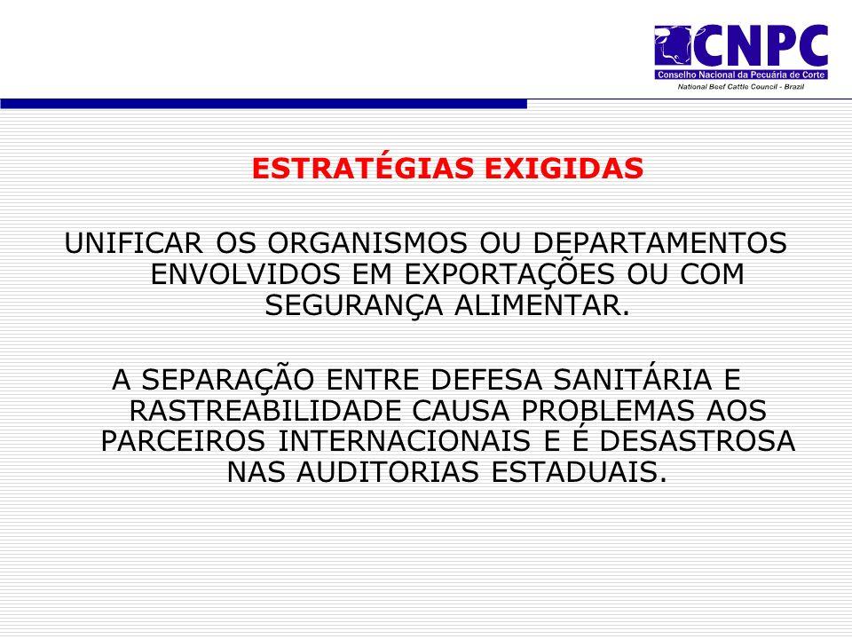 ESTRATÉGIAS EXIGIDAS UNIFICAR OS ORGANISMOS OU DEPARTAMENTOS ENVOLVIDOS EM EXPORTAÇÕES OU COM SEGURANÇA ALIMENTAR.