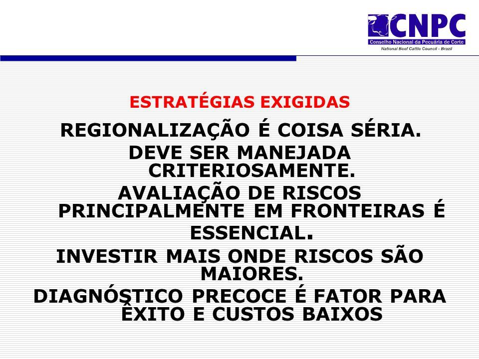 ESTRATÉGIAS EXIGIDAS REGIONALIZAÇÃO É COISA SÉRIA.