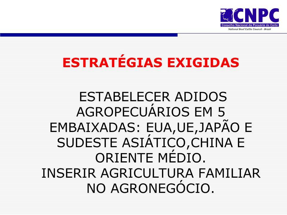 ESTRATÉGIAS EXIGIDAS ESTABELECER ADIDOS AGROPECUÁRIOS EM 5 EMBAIXADAS: EUA,UE,JAPÃO E SUDESTE ASIÁTICO,CHINA E ORIENTE MÉDIO.