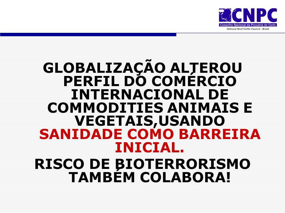 GLOBALIZAÇÃO ALTEROU PERFIL DO COMÉRCIO INTERNACIONAL DE COMMODITIES ANIMAIS E VEGETAIS,USANDO SANIDADE COMO BARREIRA INICIAL.