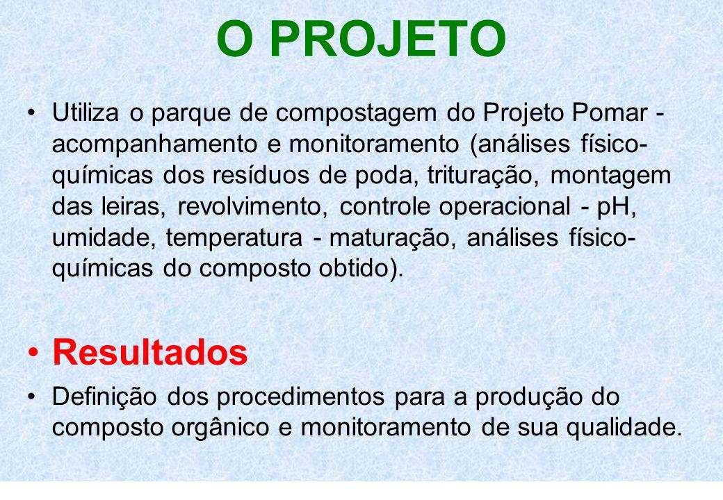 O PROJETO Utiliza o parque de compostagem do Projeto Pomar - acompanhamento e monitoramento (análises físico- químicas dos resíduos de poda, trituraçã