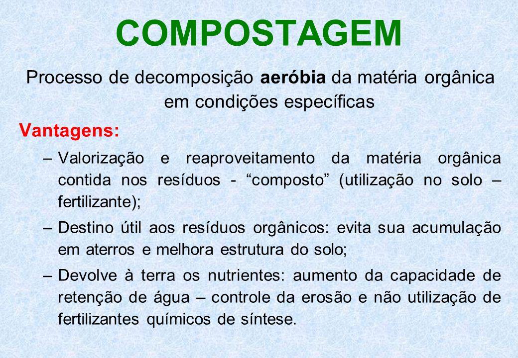 COMPOSTAGEM Processo de decomposição aeróbia da matéria orgânica em condições específicas Vantagens: –Valorização e reaproveitamento da matéria orgâni