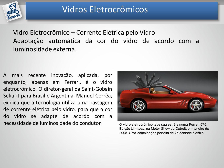 Mil unidades Vidros Eletrocrômicos Vidro Eletrocrômico – Corrente Elétrica pelo Vidro Adaptação automática da cor do vidro de acordo com a luminosidad