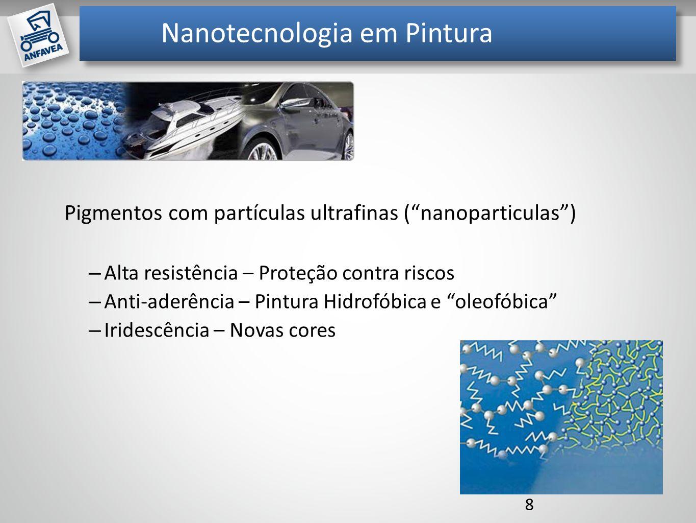 Mil unidades Nanotecnologia em Pintura Pigmentos com partículas ultrafinas (nanoparticulas) – Alta resistência – Proteção contra riscos – Anti-aderênc
