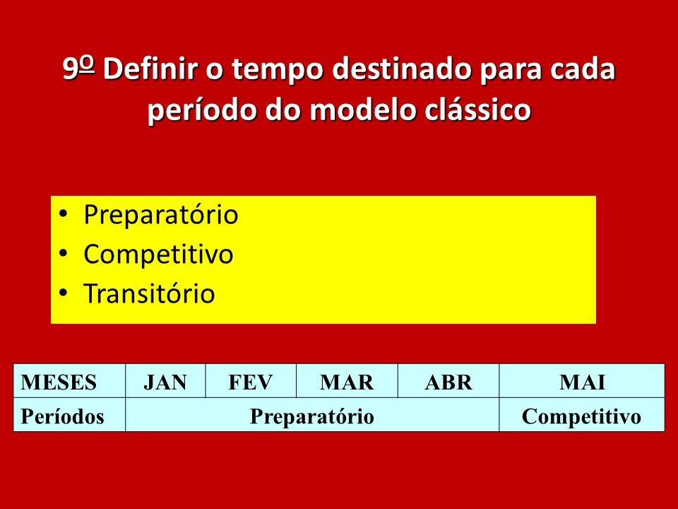 9 O Definir o tempo destinado para cada período do modelo clássico Preparatório Competitivo Transitório MESESJANFEVMARABRMAI Períodos PreparatórioComp