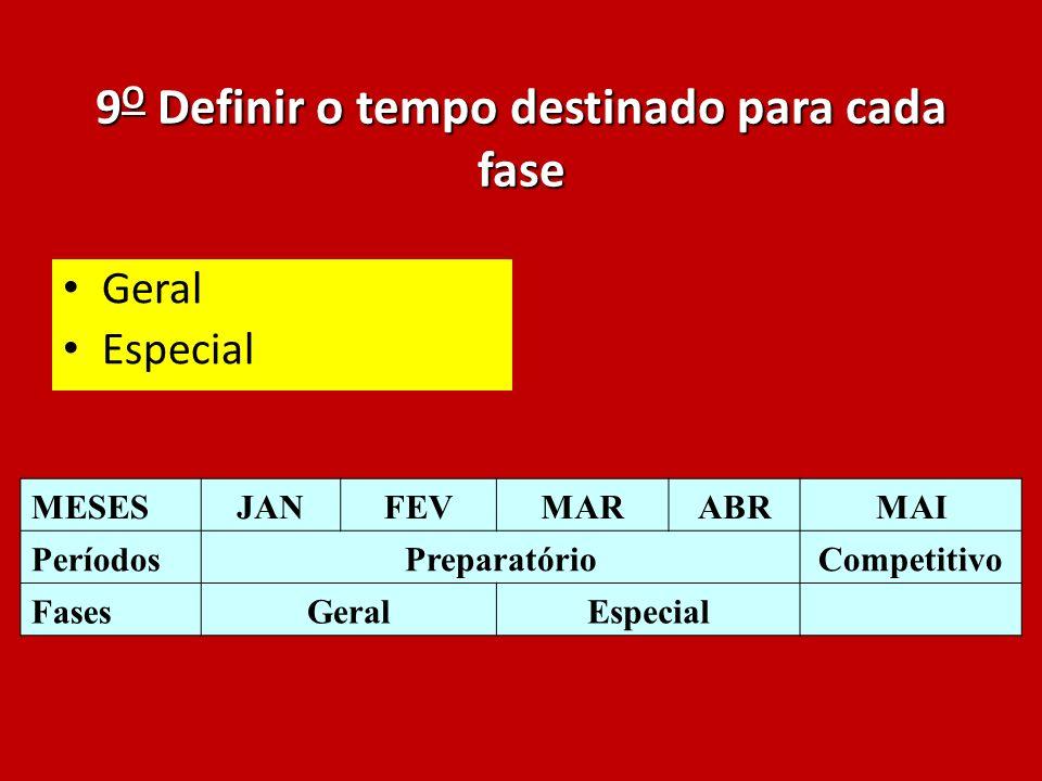 9 O Definir o tempo destinado para cada fase Geral Especial MESESJANFEVMARABRMAI Períodos PreparatórioCompetitivo Fases GeralEspecial