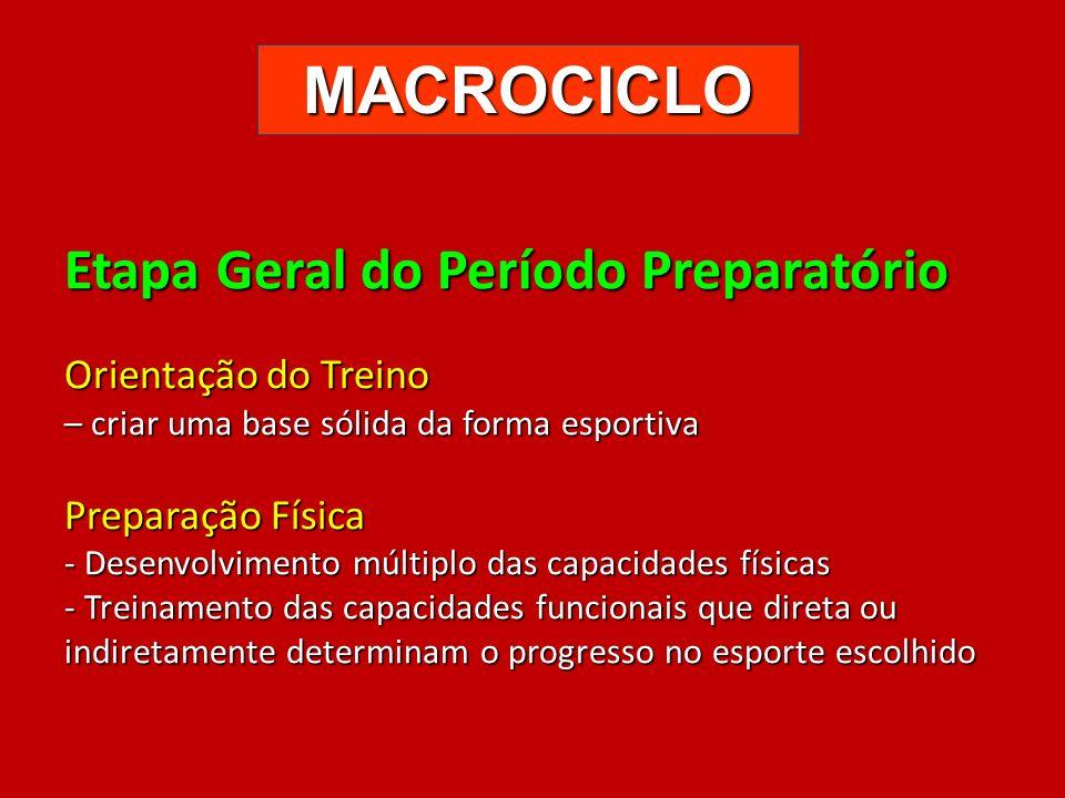 MACROCICLO Etapa Geral do Período Preparatório Orientação do Treino – criar uma base sólida da forma esportiva Preparação Física - Desenvolvimento múl