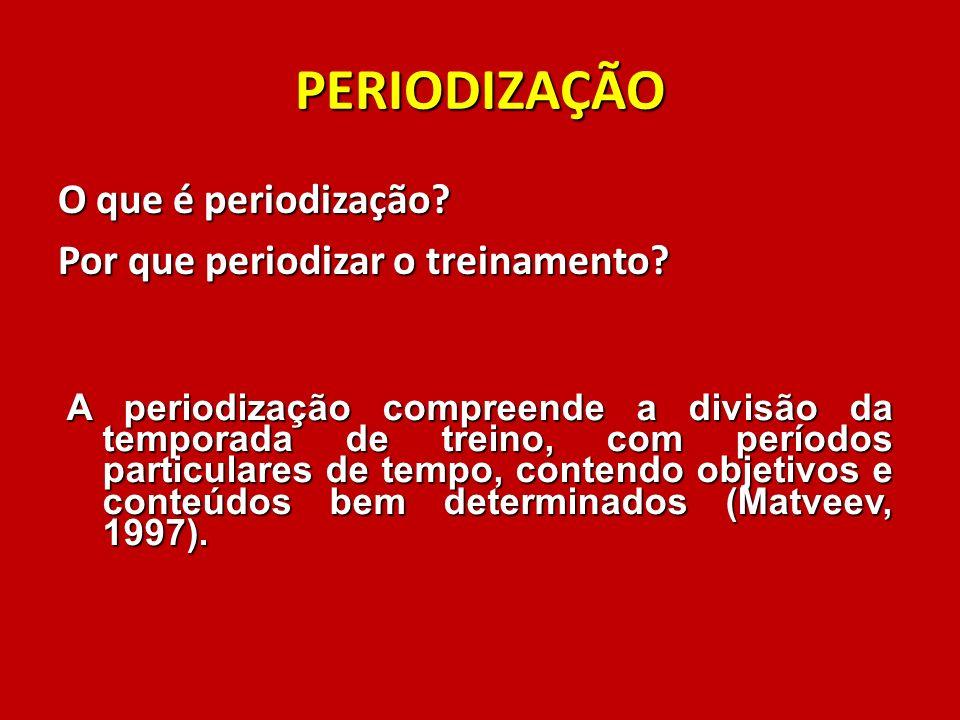 PERIODIZAÇÃO O que é periodização? Por que periodizar o treinamento? A periodização compreende a divisão da temporada de treino, com períodos particul