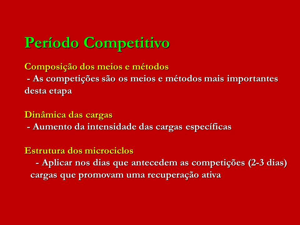 Período Competitivo Composição dos meios e métodos - As competições são os meios e métodos mais importantes desta etapa - As competições são os meios