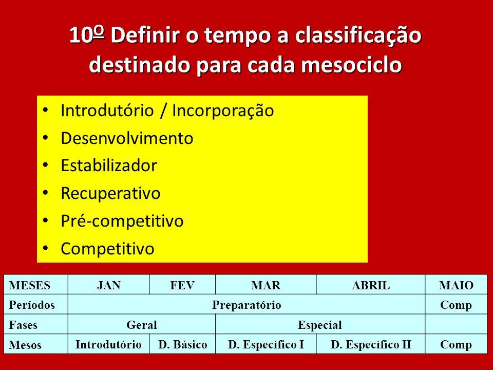 10 O Definir o tempo a classificação destinado para cada mesociclo Introdutório / Incorporação Desenvolvimento Estabilizador Recuperativo Pré-competit
