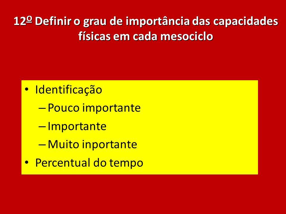 12 O Definir o grau de importância das capacidades físicas em cada mesociclo Identificação – Pouco importante – Importante – Muito inportante Percentu