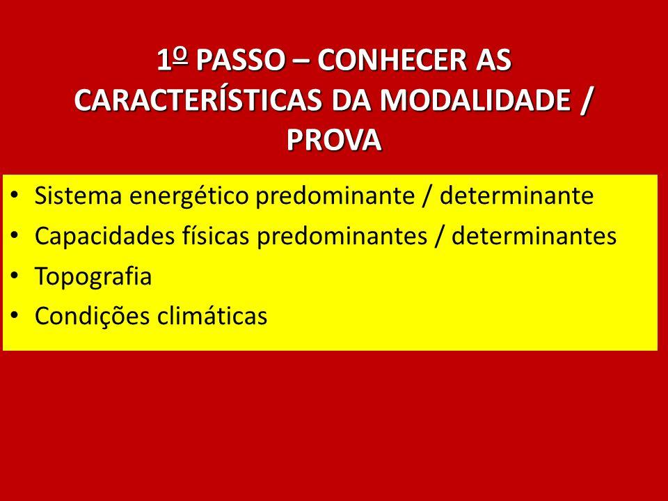 1 O PASSO – CONHECER AS CARACTERÍSTICAS DA MODALIDADE / PROVA Sistema energético predominante / determinante Capacidades físicas predominantes / deter