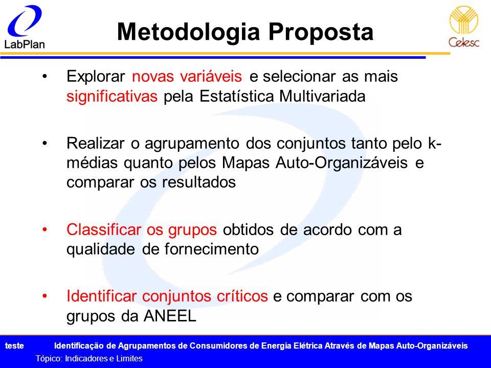 teste Identificação de Agrupamentos de Consumidores de Energia Elétrica Através de Mapas Auto-Organizáveis Tópico: Indicadores e Limites Metodologia P