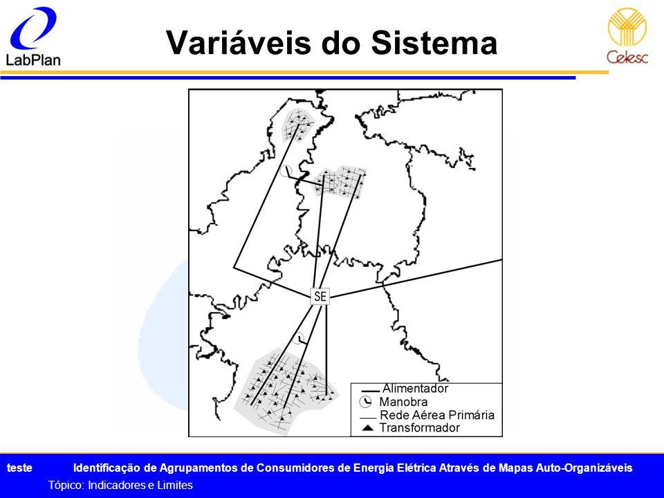 teste Identificação de Agrupamentos de Consumidores de Energia Elétrica Através de Mapas Auto-Organizáveis Tópico: Indicadores e Limites Variáveis do